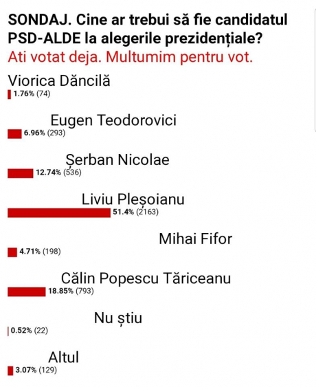 Sursa: Liviu Pleşoianu / Facebook