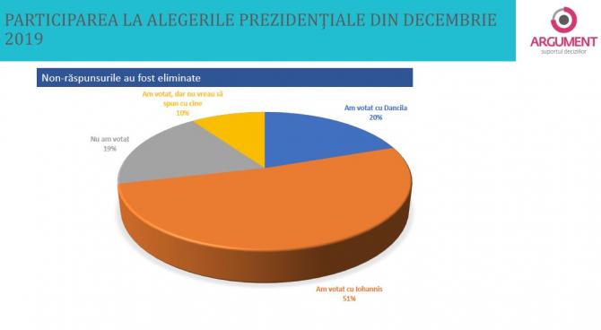 1. -imagine fara descriere- (sondaj_grafic.JPG)