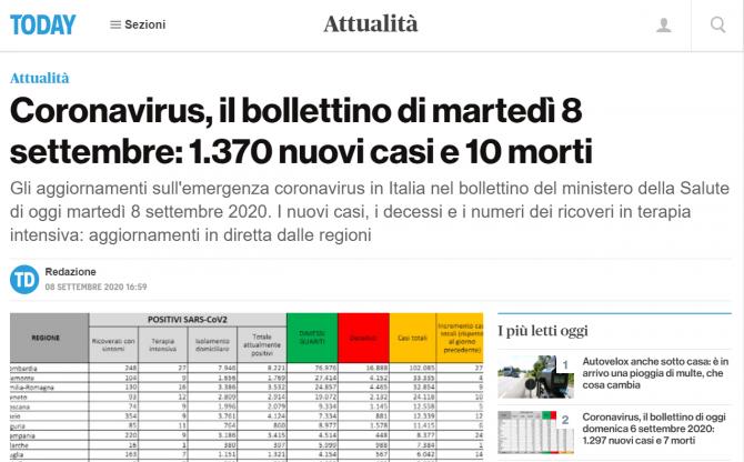 bilant coronavirus italia