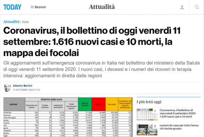 bilant italia 11 septembrie 2020