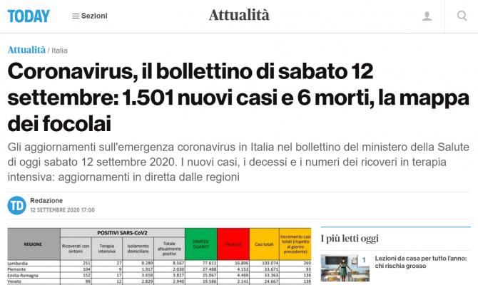bilant covid italia 2020