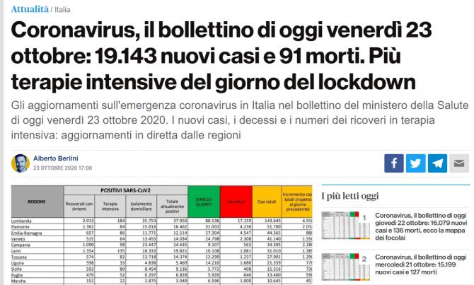 bilant coronavirus italia 23 octombrie