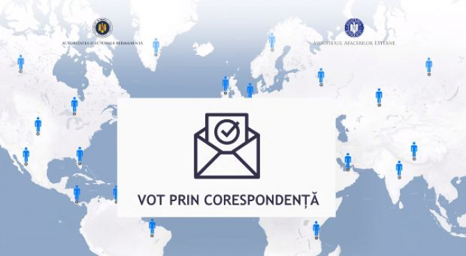 vot_prin_corespondenta