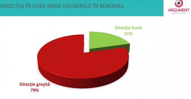 2. -imagine fara descriere- (argument_directia_in_care_merg_lucrurile_in_romania.jpg)