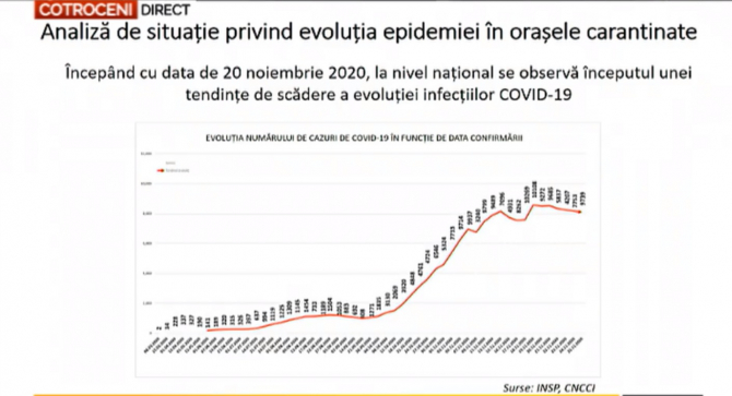 2. -imagine fara descriere- (evolutie_epidemie_carnaitna.jpg)