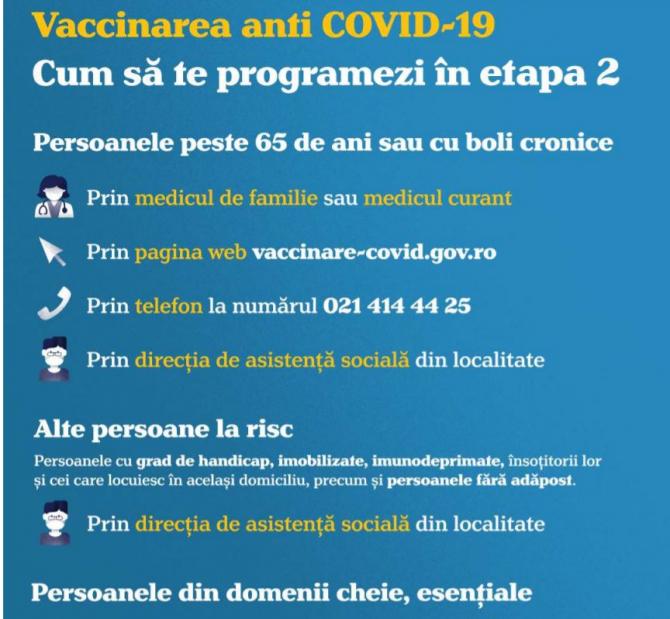 brosura_covid_pentru_romani