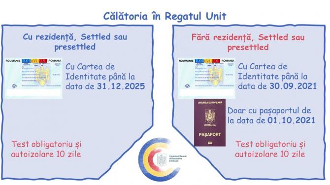 sursa: Consulatul General al României la Edinburgh