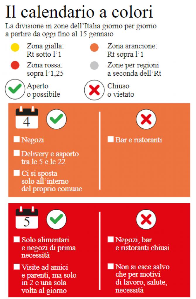 sursa: corriere.it