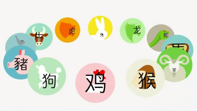 Horoscop Chinezesc 19-25 aprilie, previziuni pentru toate zodiile: Dragonii își vor schimba locuința. Caprele - neînțelegeri în cuplu