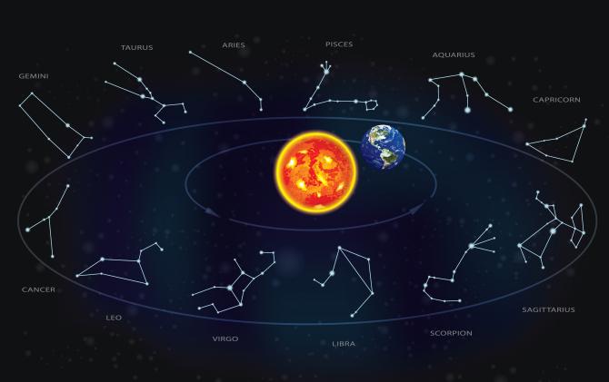 Horoscopul săptămânii 18 - 24 aprilie 2021. Soarele și Mercur intră în Taur: Tensiuni pentru mai multe zodii