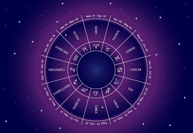 Horoscopul banilor în iunie 2021. Cresc finanțele pentru Fecioară și Vărsător. Vezi ce rezervă astrele pentru fiecare semn în parte
