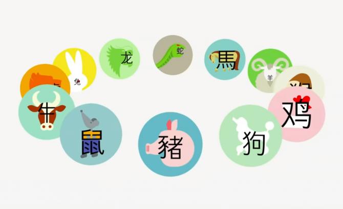 Horoscop chinezesc 28 iunie - 4 iulie, mesaje pentru fiecare zodie: Câinii și Porcii riscă să facă greșeala vieții lor